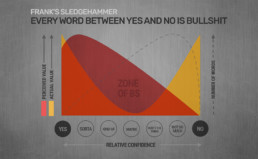 Every Word Between Yes and No is BS Chart