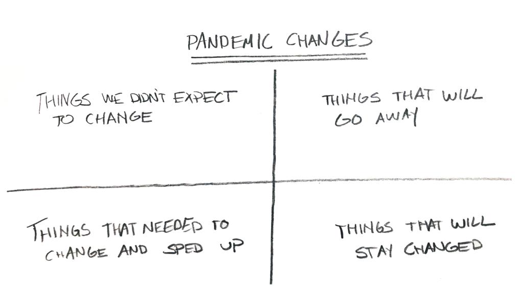 Pandemic CHange Worksheet